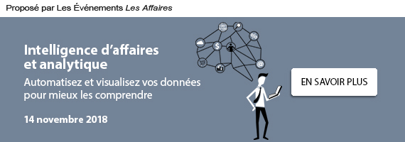 Intelligence d'affaires